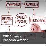 Sales Process Grader
