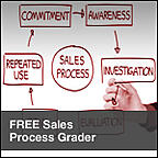 Sales Process Grader