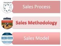 Process Methodology Model