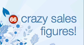 66 Crazy Sales Figures