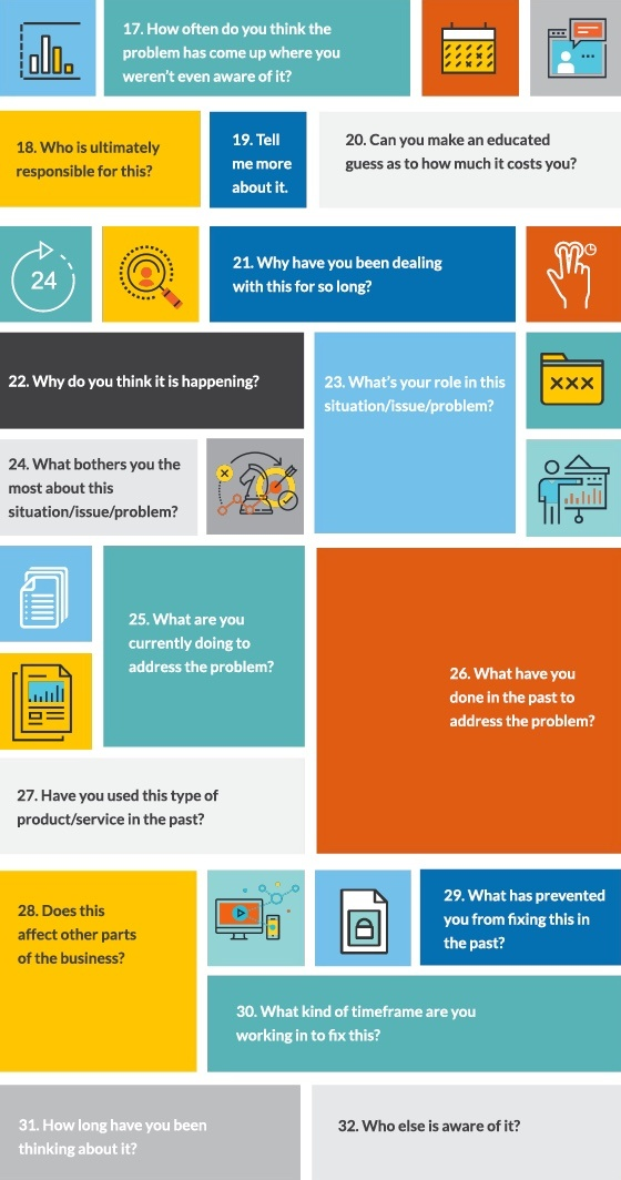 100 clip3 Sales Questions to Understand Your Prospects' Pain.jpg
