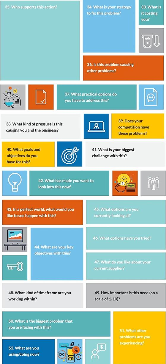 100 clip4 Sales Questions to Understand Your Prospects' Pain.jpg