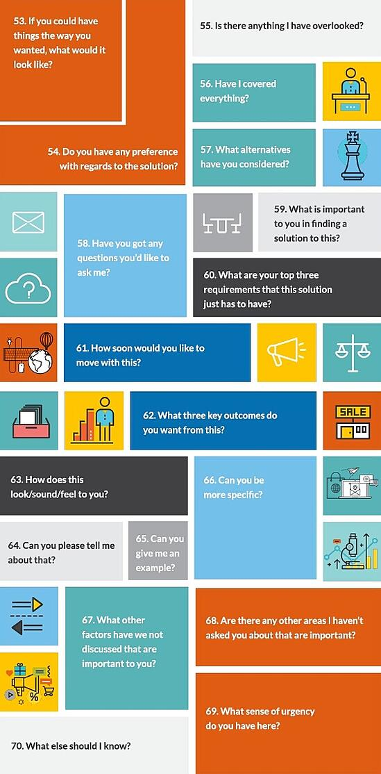 100 clip5 Sales Questions to Understand Your Prospects' Pain.jpg