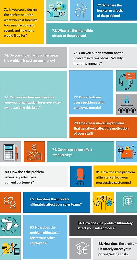 100 clip6 Sales Questions to Understand Your Prospects' Pain.jpg