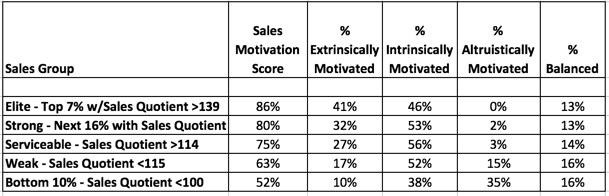 Motivation-Correlation.jpg