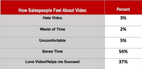 Video-feelings-1