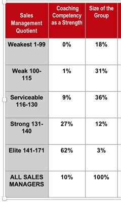 coaching-as-strength