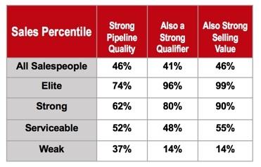 correlation-pipeline-to-qualifier