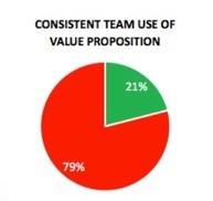 inside-sales-value-prop.jpg