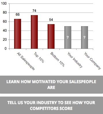 motivation-graph.jpg