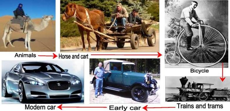 product-evolution.jpg